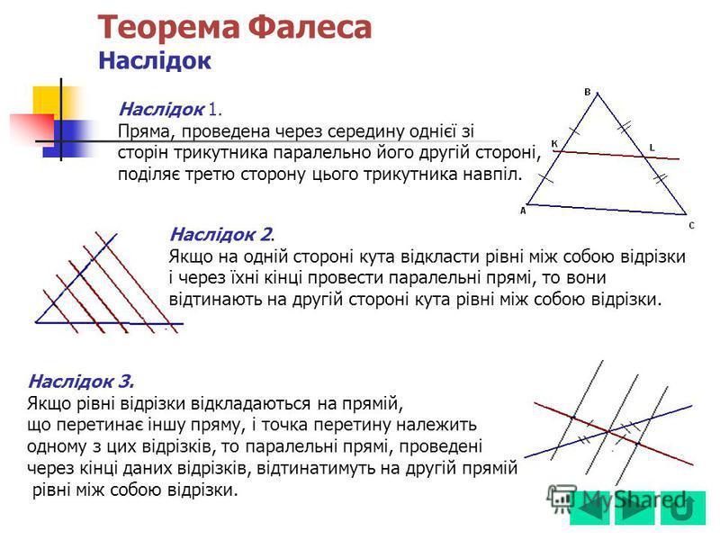 Наслідок 1. Пряма, проведена через середину однієї зі сторін трикутника паралельно його другій стороні, поділяє третю сторону цього трикутника навпіл. Наслідок 2. Якщо на одній стороні кута відкласти рівні між собою відрізки і через їхні кінці провес