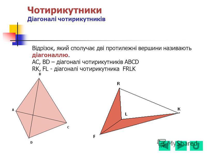 Відрізок, який сполучає дві протилежні вершини називають діагоналлю. AC, BD – діагоналі чотирикутників ABCD RK, FL - діагоналі чотирикутника FRLK Чотирикутники Діагоналі чотирикутників