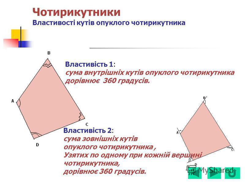 Чотирикутники Властивості кутів опуклого чотирикутника Властивість 1: сума внутрішніх кутів опуклого чотирикутника дорівнює 360 градусів. Властивість 2: сума зовнішніх кутів опуклого чотирикутника, Узятих по одному при кожній вершині чотирикутника, д