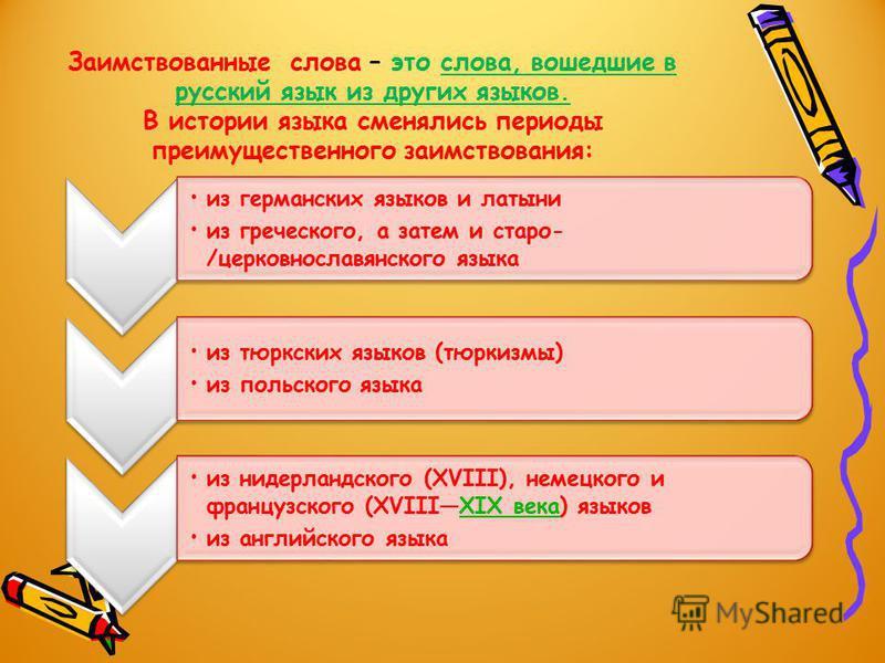 Заимствованные слова – это слова, вошедшие в русский язык из других языков. В истории языка сменялись периоды преимущественного заимствования: из гермшанских языков и латыни из греческого, а затем и старо- /церковнославянского языка из тюркских языко