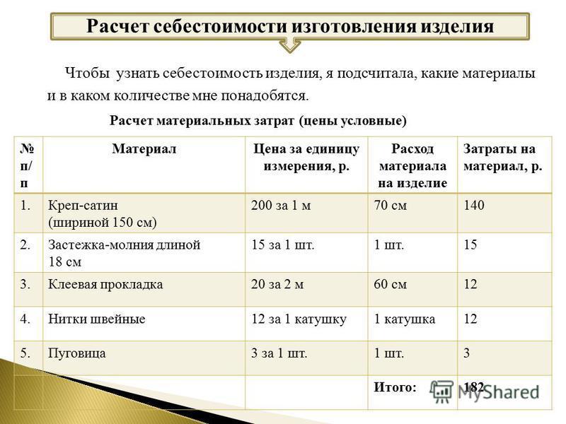 Чтобы узнать себестоимость изделия, я подсчитала, какие материалы и в каком количестве мне понадобятся. Расчет себестоимости изготовления изделия Расчет материальных затрат (цены условные) п/ п Материал Цена за единицу измерения, р. Расход материала