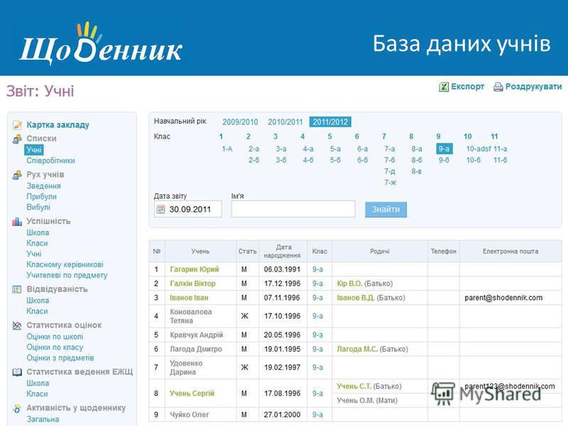 Страница администрирования База даних учнів