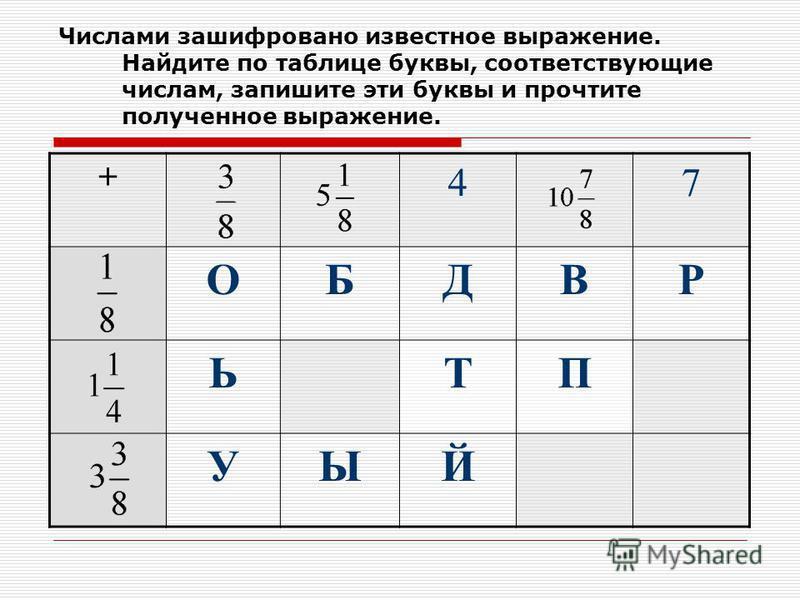 Числами зашифровано известное выражение. Найдите по таблице буквы, соответствующие числам, запишите эти буквы и прочтите полученное выражение. + 47 ОБДВР ЬТП УЫЙ