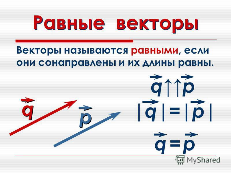 Равные векторы Векторы называются равными, если они сонаправлены и их длины равны. q q р р q = рq = р qрqр |q|=|р|