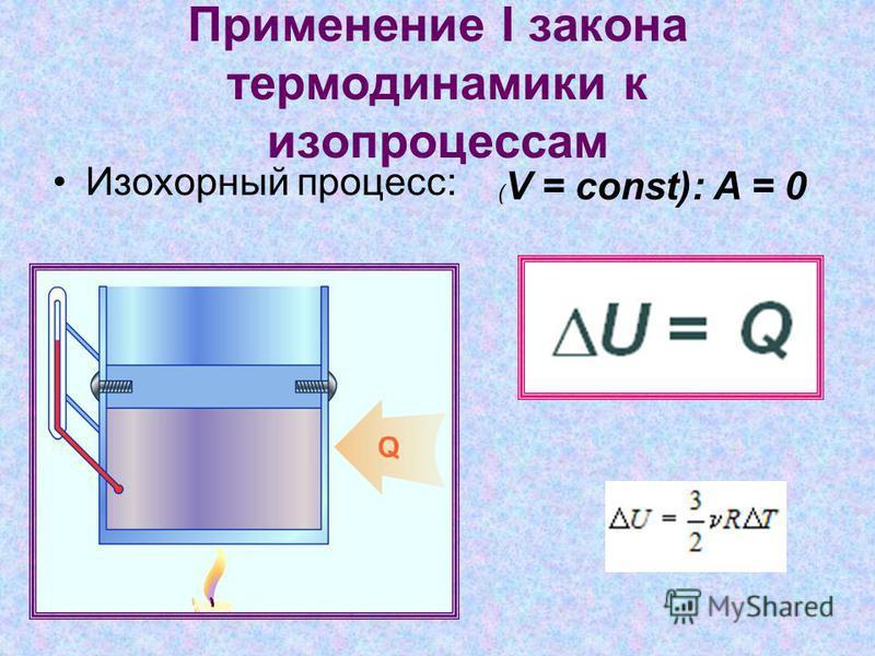 Применение I закона термодинамики к изопроцессам Изохорный процесс: ( V = const): A = 0