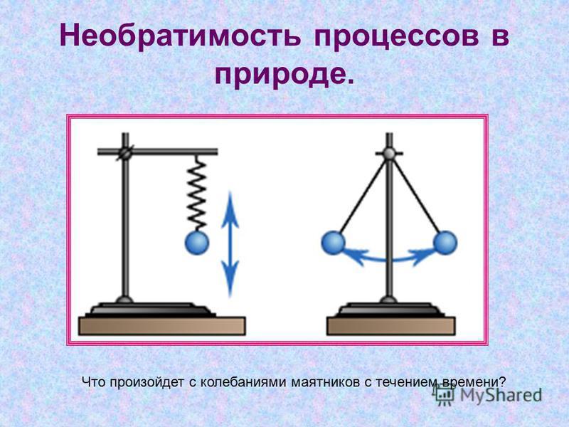 Необратимость процессов в природе. Что произойдет с колебаниями маятников с течением времени?