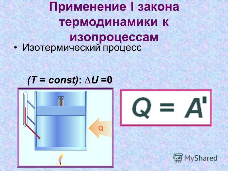 Применение I закона термодинамики к изопроцессам Изотермический процесс (T = const): U =0