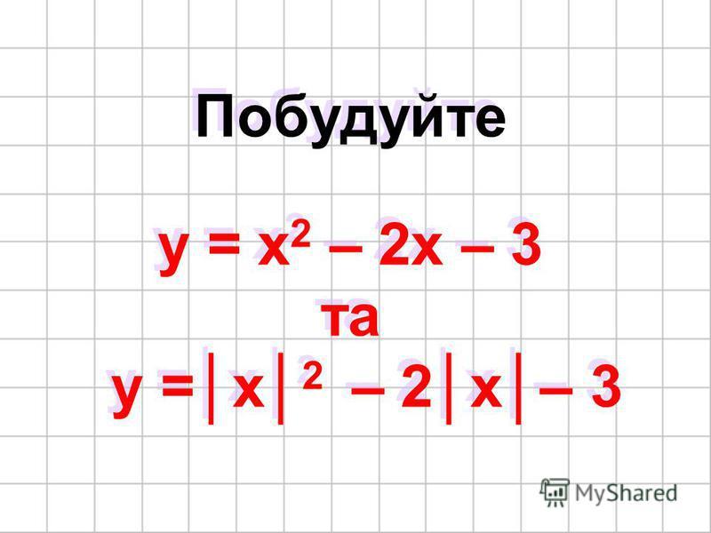 Побудуйте y = x 2 – 2x – 3 та y =x 2 – 2x– 3