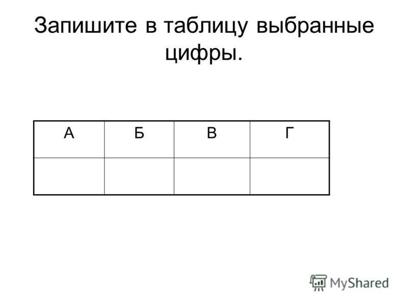 Запишите в таблицу выбранные цифры. АБВГ