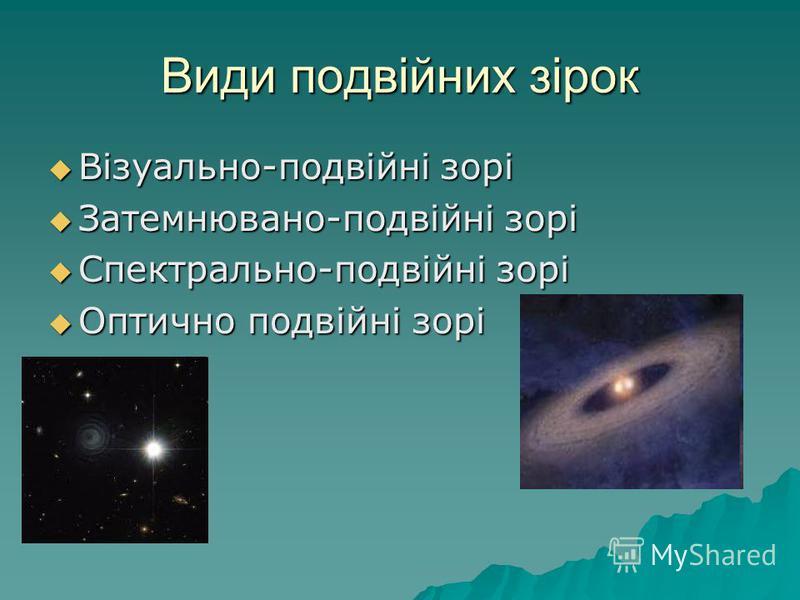 Види подвійних зірок Візуально-подвійні зорі Візуально-подвійні зорі Затемнювано-подвійні зорі Затемнювано-подвійні зорі Спектрально-подвійні зорі Спектрально-подвійні зорі Оптично подвійні зорі Оптично подвійні зорі