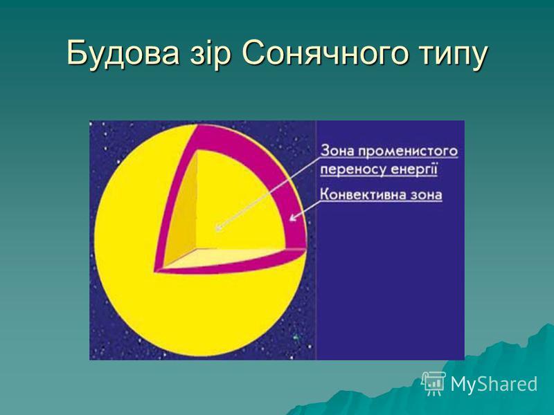 Будова зір Сонячного типу