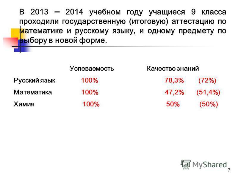 7 В 2013 – 2014 учебном году учащиеся 9 класса проходили государственную (итоговую) аттестацию по математике и русскому языку, и одному предмету по выбору в новой форме. Успеваемость Качество знаний Русский язык 100% 78,3% (72%) Математика 100% 47,2%