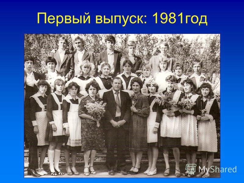 Первый выпуск: 1981 год