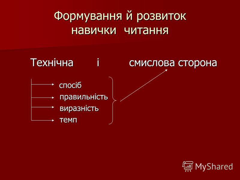 Формування й розвиток навички читання Технічна і смислова сторона Технічна і смислова сторона спосіб спосіб правильність правильність виразність виразність темп темп