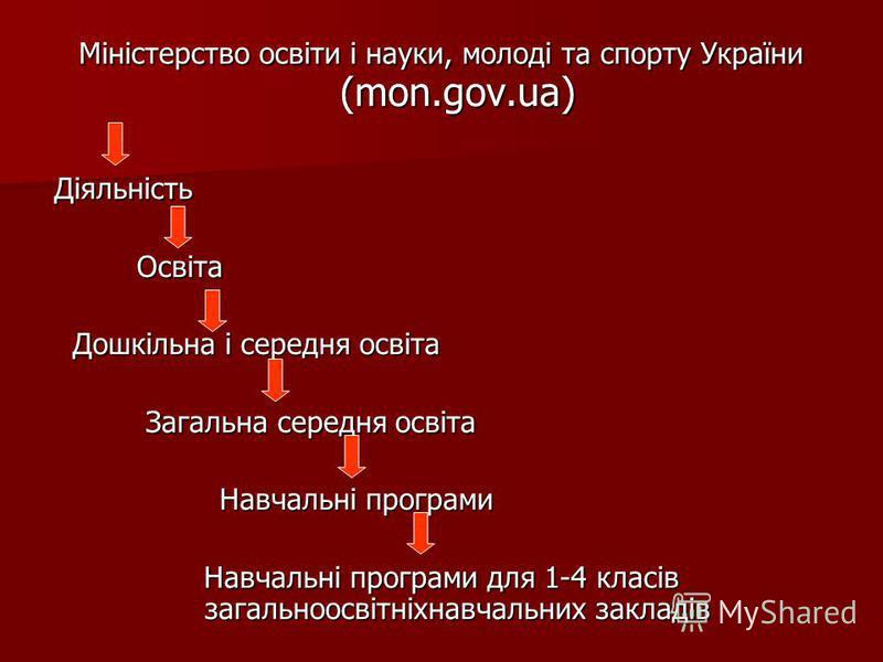 Міністерство освіти і науки, молоді та спорту України (mon.gov.ua) Діяльність Діяльність Освіта Освіта Дошкільна і середня освіта Дошкільна і середня освіта Загальна середня освіта Загальна середня освіта Навчальні програми Навчальні програми Навчаль