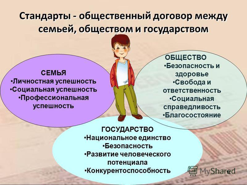 Основы ФГОС Концепция духовно-нравственного воспитания Запросы семьи, общества и государства Фундаментальное ядро содержания общего образования 51