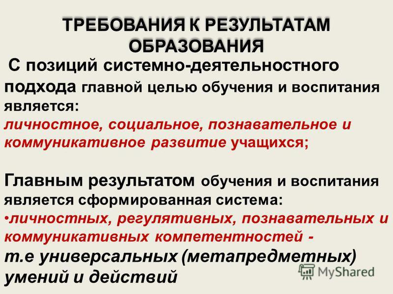 Т1 -Требования к результатам освоения ООП Т1 -Требования к результатам освоения ООП Результаты образования Личностные Предметные Мета предметные