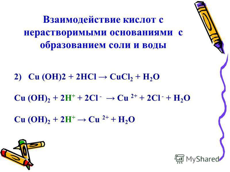 Взаимодействие кислот с нерастворимыми основаниями с образованием соли и воды 2) Cu (OH)2 + 2HCl CuCl 2 + H 2 O Cu (OH) 2 + 2Н + + 2Сl - Cu 2+ + 2Cl - + H 2 O Cu (OH) 2 + 2Н + Cu 2+ + H 2 O