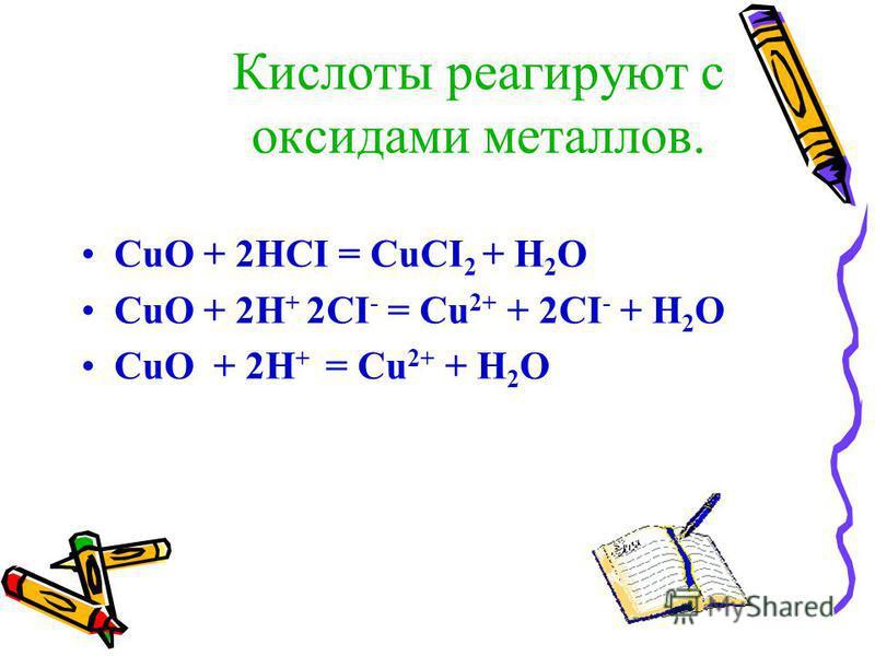 CuO + 2HCI = CuCI 2 + H 2 O CuO + 2H + 2CI - = Cu 2+ + 2CI - + H 2 O CuO + 2H + = Cu 2+ + H 2 O