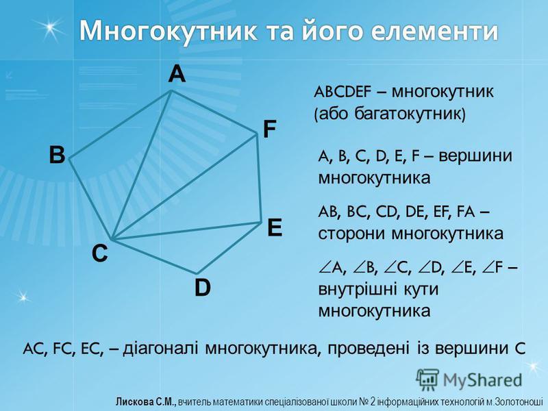 Многокутник та його елементи A B C D E F ABCDEF – многокутник ( або багатокутник ) A, B, C, D, E, F – вершини многокутника AB, BC, CD, DE, EF, FA – сторони многокутника A, B, C, D, E, F – внутрішні кути многокутника AC, FC, EC, – діагоналі многокутни