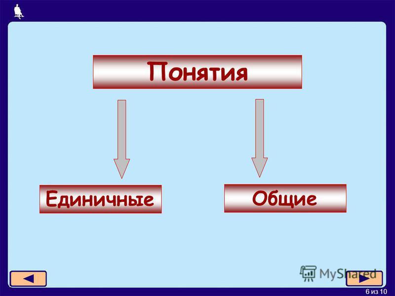 6 из 10 Понятия Единичные Общие