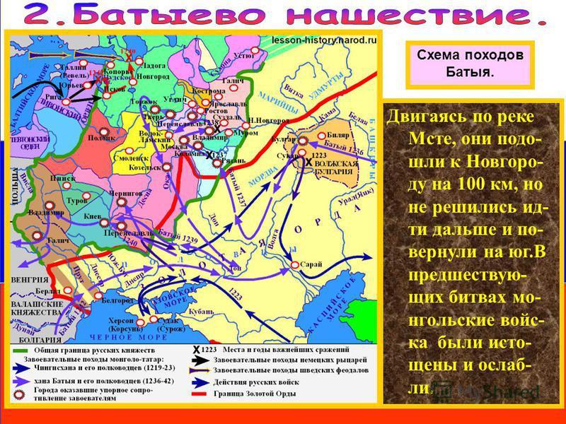 Схема походов Батыя. Двигаясь по реке Мсте, они подо- шли к Новгоро- ду на 100 км, но не решились идти дальше и по- вернули на юг.В предшествующих бидвах монгольские войска были истощены и ослаб- ли.