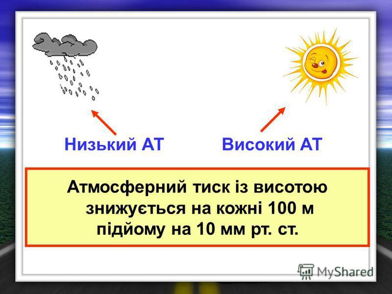 Атмосферний тиск із висотою знижується на кожні 100 м підйому на 10 мм рт. ст. Низький АТВисокий АТ