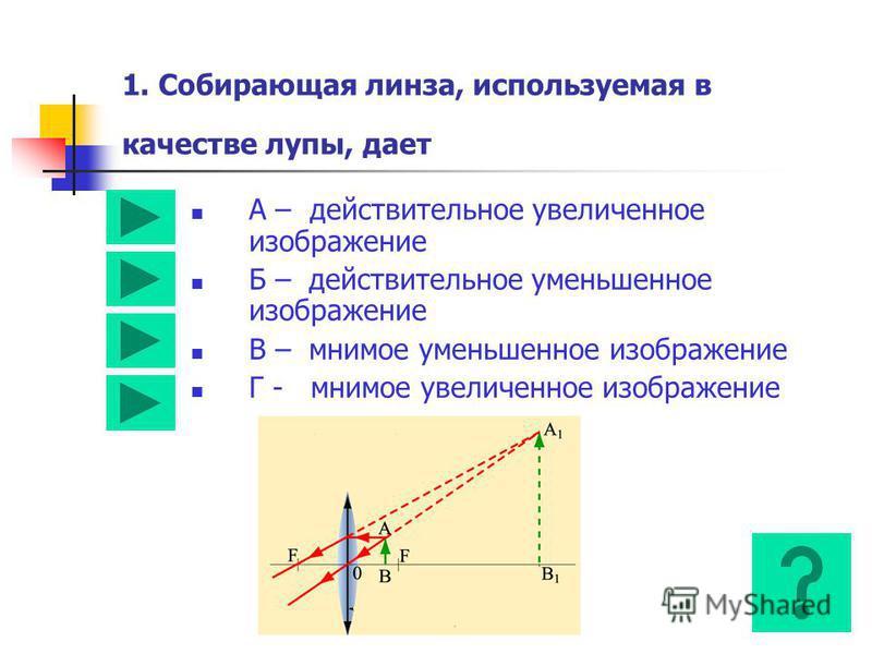 Кто хочет стать отличником по физике? «Построение в линзах» Камзеева Е.Е., ГОУ СОШ 987 г.Москвы