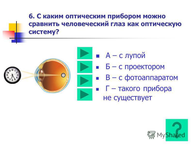 5. Хроматическая аберрация оптических систем объясняется тем, что показатель преломления света в стекле зависит от его… А – интенсивности Б – частоты В – степени поляризации Г – угла падения