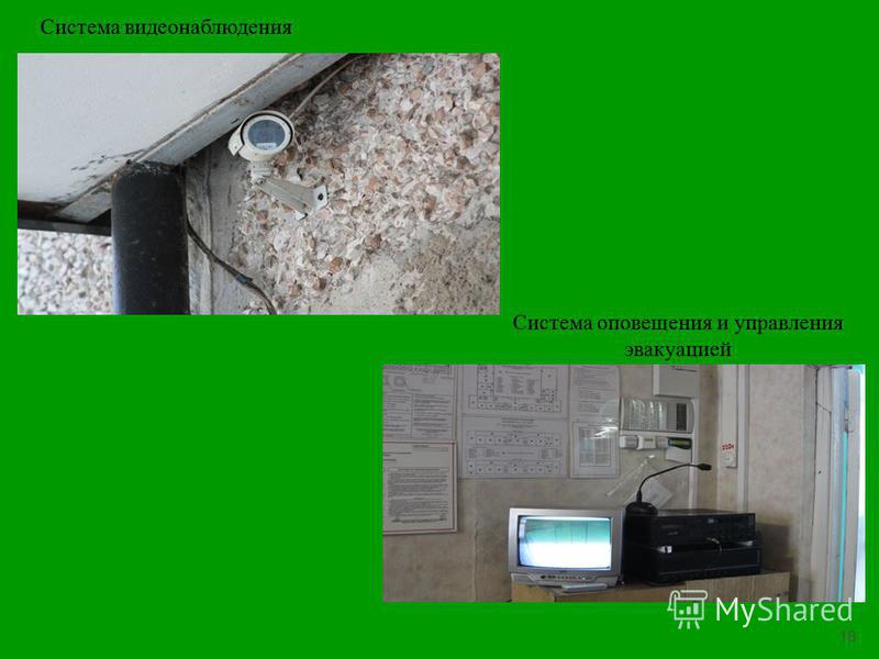 18 Система видеонаблюдения Система оповещения и управления эвакуацией