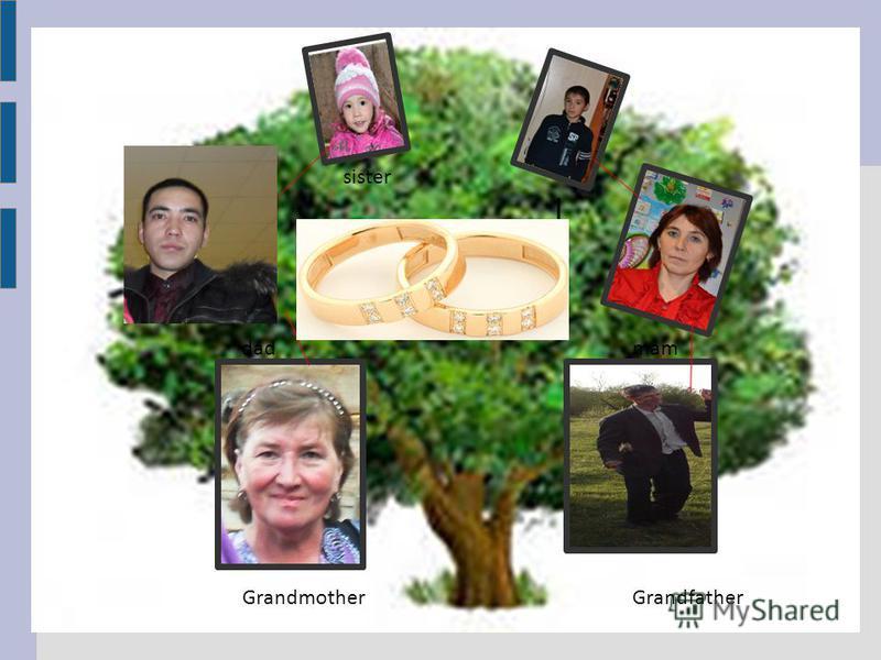 GrandmotherGrandfather dadmam sister I