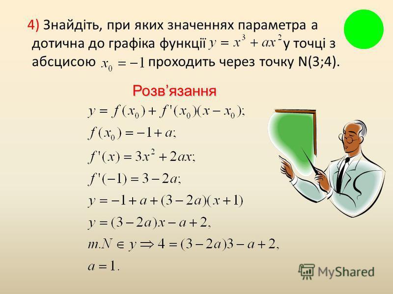 4) Знайдіть, при яких значеннях параметра а дотична до графіка функції у точці з абсцисою проходить через точку N(3;4). Розвязання