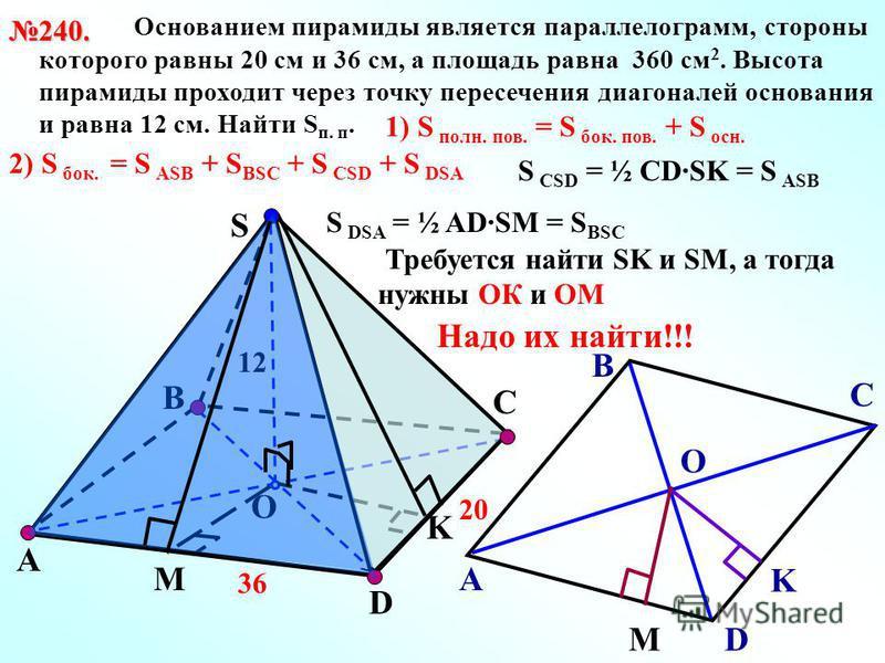 Основанием пирамиды является параллелограмм, стороны которого равны 20 см и 36 см, а площадь равна 360 см 2. Высота пирамиды проходит через точку пересечения диагоналей основания и равна 12 см. Найти S п. п. В O А D 240. K С М А D С В О K 20 36 12 1)