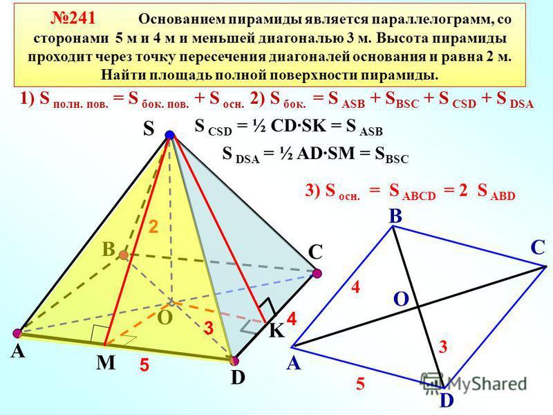 241 Основанием пирамиды является параллелограмм, со сторонами 5 м и 4 м и меньшей диагональю 3 м. Высота пирамиды проходит через точку пересечения диагоналей основания и равна 2 м. Найти площадь полной поверхности пирамиды. B S O А D K С М 4 5 2 3 1)