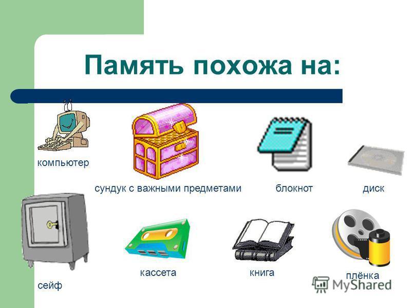 Память похожа на: компьютер книга диск сундук с важными предметами сейф блокнот кассета плёнка