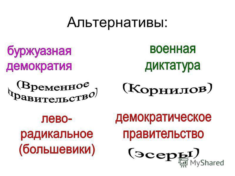 Альтернативы: