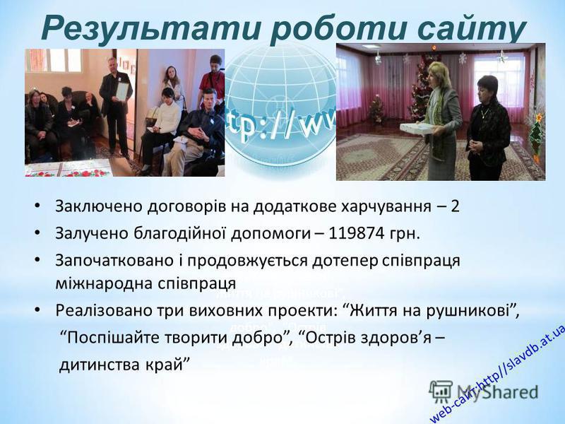 Результати роботи сайту web-сайт:http//slavdb.at.ua Реалізовано три виховних проекти: Життя на рушникові, Поспішайте творити добро, Острів здоровя – дитинства край, Заключено договорів на додаткове харчування – 2 Залучено благодійної допомоги – 11987