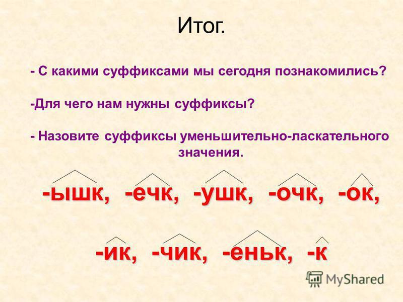 Тест. 1)Суффикс стоит после корня? А)да 2)С помощью суффиксов –окон, - енок можно образовать названия детенышей. Б)да 3)Суффиксы –мышки, -чек, -ок, -окон и др. называются уменьшительно- ласкательные? Б)да 4)При помощи суффиксов можно образовать однок
