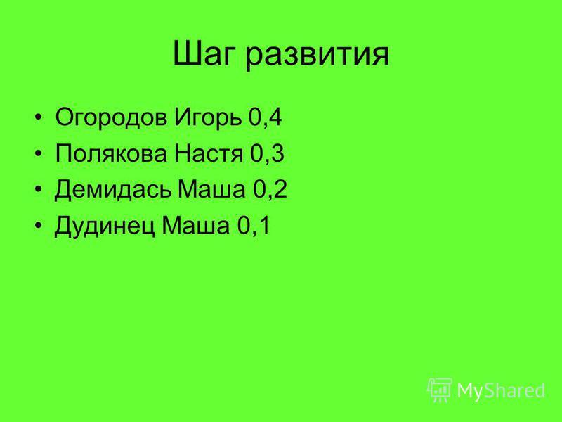Шаг развития Огородов Игорь 0,4 Полякова Настя 0,3 Демидась Маша 0,2 Дудинец Маша 0,1