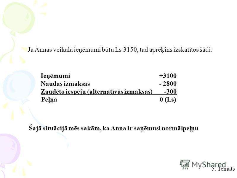 Ja Annas veikala ieņēmumi būtu Ls 3150, tad aprēķins izskatītos šādi: Ieņēmumi+3100 Naudas izmaksas- 2800 Zaudēto iespēju (alternatīvās izmaksas) -300 Peļņa 0 (Ls) Šajā situācijā mēs sakām, ka Anna ir saņēmusi normālpeļņu 5. Temats