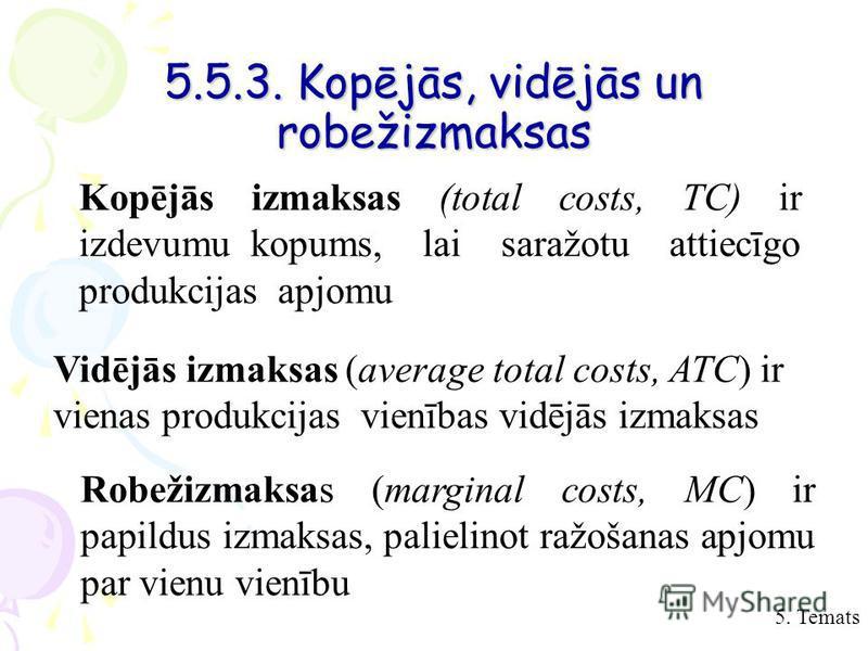5.5.3. Kopējās, vidējās un robežizmaksas Kopējās izmaksas (total costs, TC) ir izdevumu kopums, lai saražotu attiecīgo produkcijas apjomu Vidējās izmaksas (average total costs, ATC) ir vienas produkcijas vienības vidējās izmaksas Robežizmaksas (margi