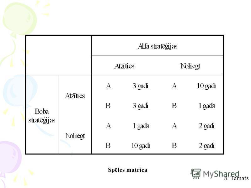 8. Temats Spēles matrica