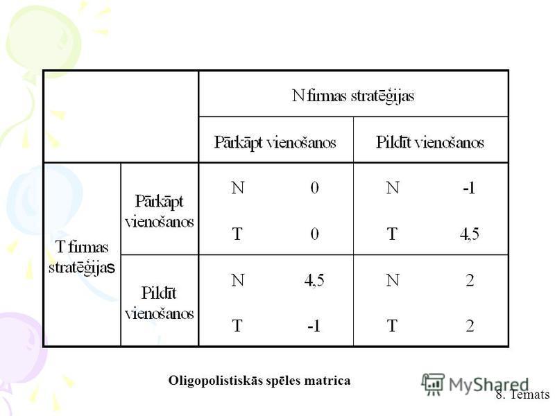 8. Temats Oligopolistiskās spēles matrica