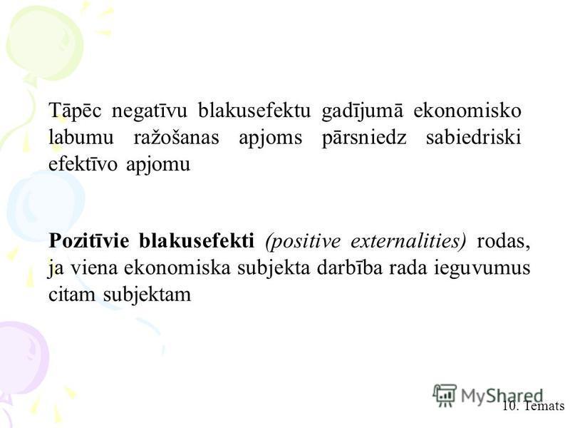 10. Temats Tāpēc negatīvu blakusefektu gadījumā ekonomisko labumu ražošanas apjoms pārsniedz sabiedriski efektīvo apjomu Pozitīvie blakusefekti (positive externalities) rodas, ja viena ekonomiska subjekta darbība rada ieguvumus citam subjektam