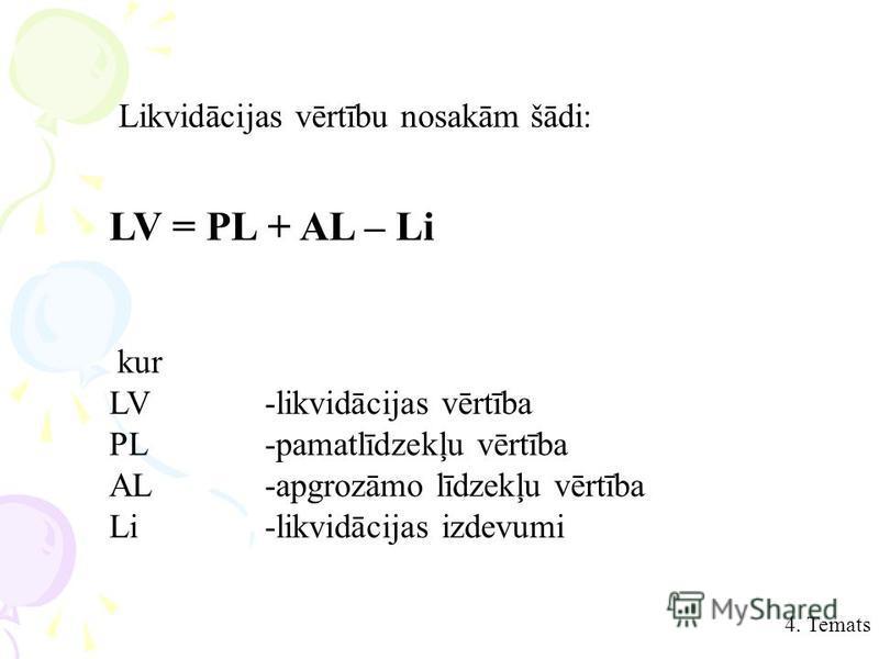 Likvidācijas vērtību nosakām šādi: LV = PL + AL – Li kur LV-likvidācijas vērtība PL-pamatlīdzekļu vērtība AL-apgrozāmo līdzekļu vērtība Li-likvidācijas izdevumi 4. Temats