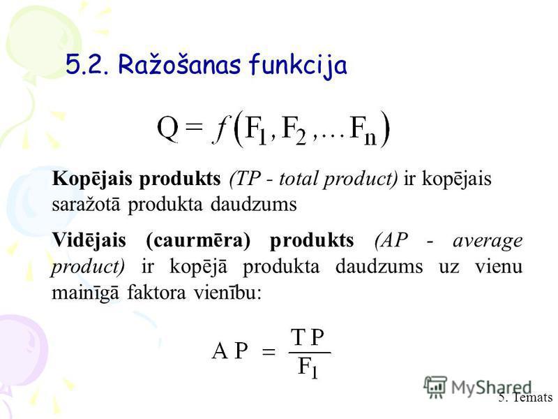 5.2. Ražošanas funkcija Kopējais produkts (TP - total product) ir kopējais saražotā produkta daudzums Vidējais (caurmēra) produkts (AP - average product) ir kopējā produkta daudzums uz vienu mainīgā faktora vienību: 5. Temats