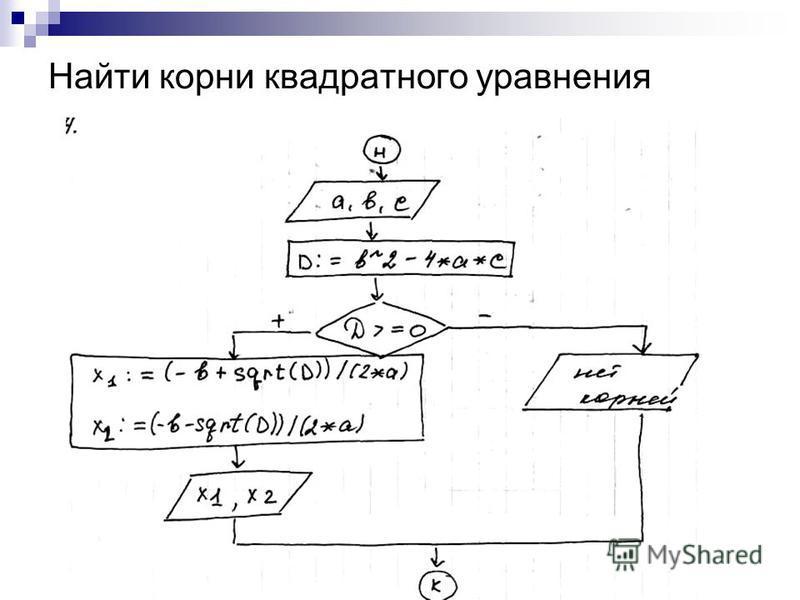 Найти корни квадратного уравнения