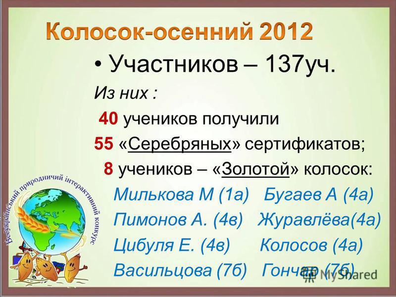 Участников – 137 уч. Из них : 40 учеников получили 55 «Серебряных» сертификатов; 8 учеников – «Золотой» колосок: Милькова М (1 а) Бугаев А (4 а) Пимонов А. (4 в) Журавлёва(4 а) Цибуля Е. (4 в) Колосов (4 а) Васильцова (7 б) Гончар (7 б)