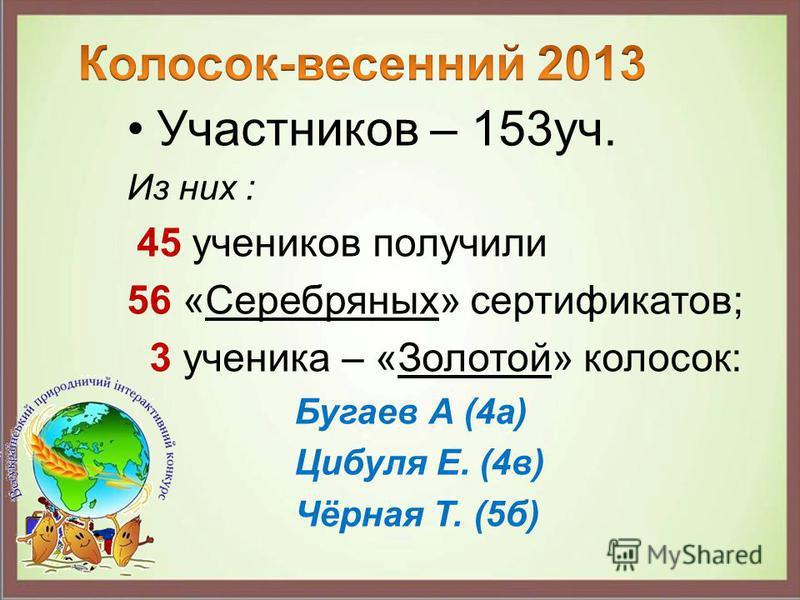Участников – 153 уч. Из них : 45 учеников получили 56 «Серебряных» сертификатов; 3 ученика – «Золотой» колосок: Бугаев А (4 а) Цибуля Е. (4 в) Чёрная Т. (5 б)