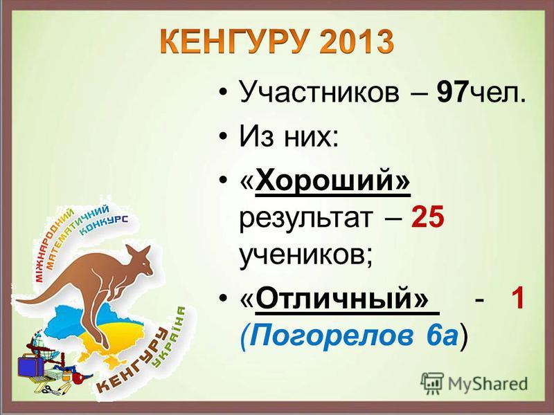 Участников – 97 чел. Из них: «Хороший» результат – 25 учеников; «Отличный» - 1 (Погорелов 6 а)